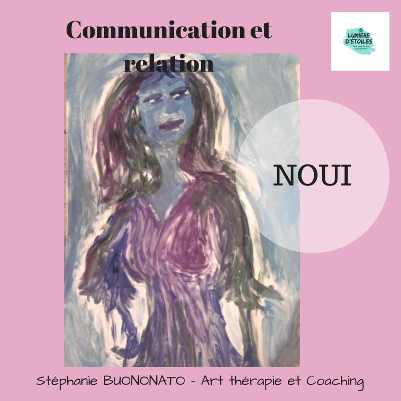 Communication Relation Oui Non Affirmation et confiance en soi